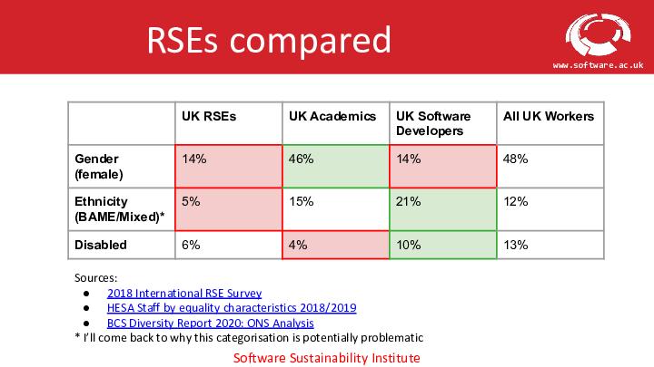 EDI survey slide