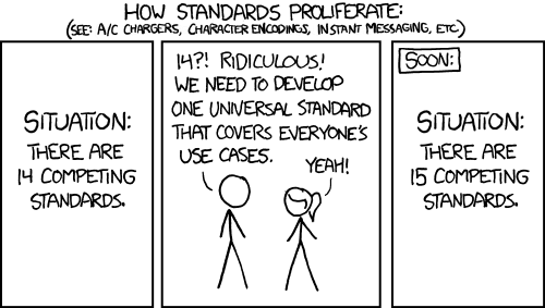 How standards proliferate comic strip