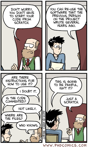 Comic number 1869 from PhD Comics. (c) Jorge Cham. Used with permission.