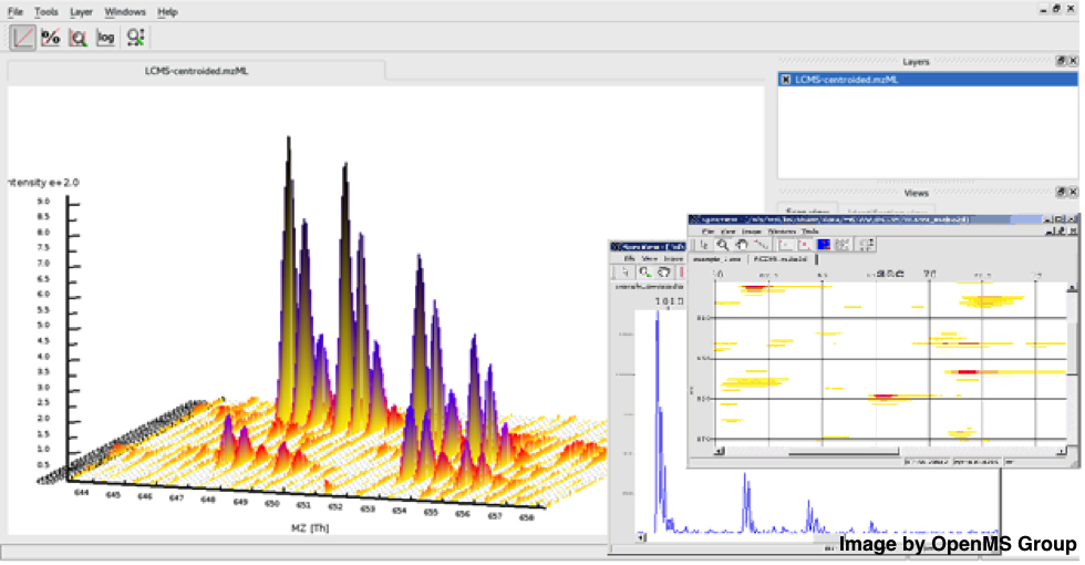 Figure 1: Inspect your raw mass spectra and run tools from within the OpenMS visualisation tool TOPPView