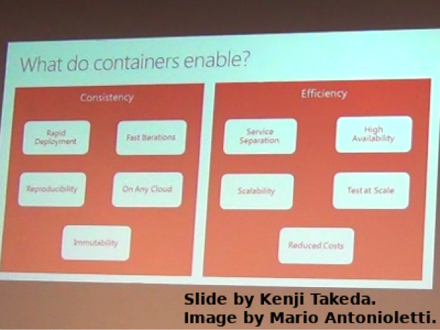 Docker Containers & Reproducible Research